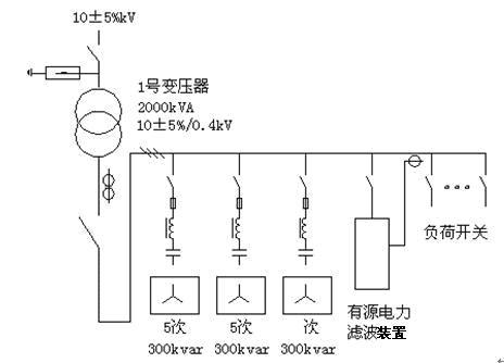 荐-hda有源电力滤波器